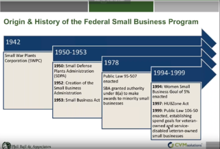 Federal Contracting Program Thumbnail.png